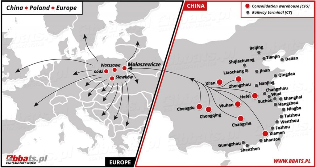 Import of Goods from China via Rail Connections